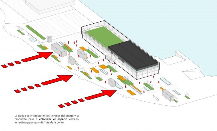 Centro Deportivo Bnfit Puerto de Cádiz esquema 5